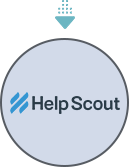 TaskFlow by EZ Cloud for SellerCloud, Help Scout, and Email